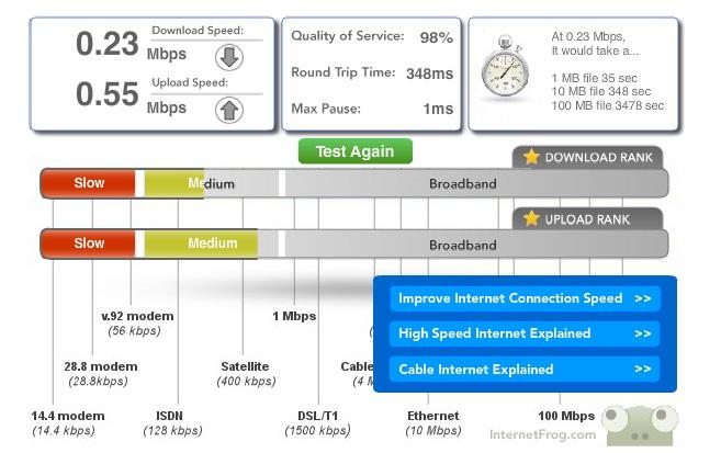 2015-11-10 Teste velocidade Internetfrog.com.jpg