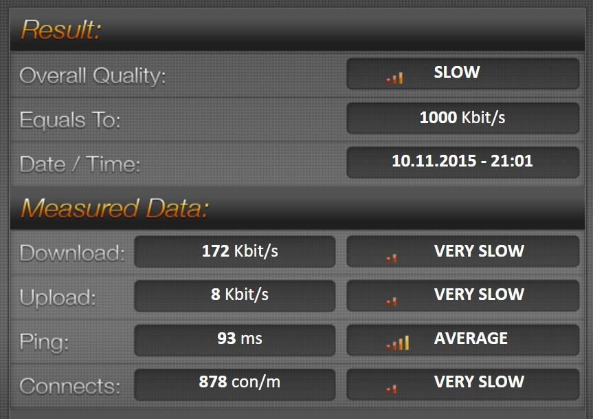 2015-11-10 Teste velocidade Speed.io.jpg